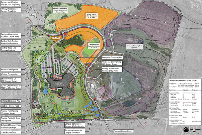 Peters Township High School Master Planning